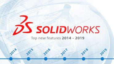 Laika grafiks: Top SOLIDWORKS jaunumi